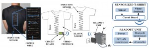 t-shirt-for-posture-monitoring